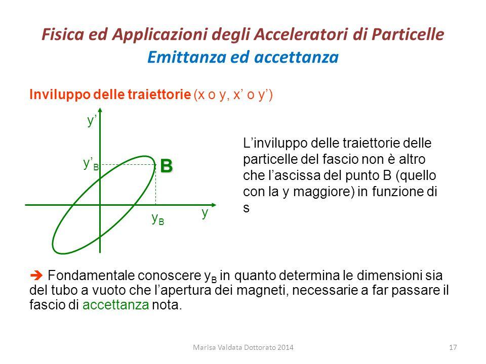 Fisica ed Applicazioni degli Acceleratori di Particelle Emittanza ed accettanza Inviluppo delle traiettorie (x o y, x' o y')  Fondamentale conoscere
