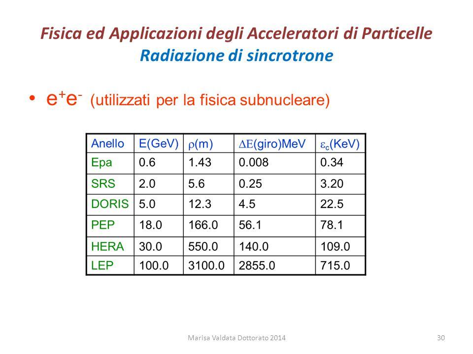 Fisica ed Applicazioni degli Acceleratori di Particelle Radiazione di sincrotrone e + e - (utilizzati per la fisica subnucleare) Marisa Valdata Dottor