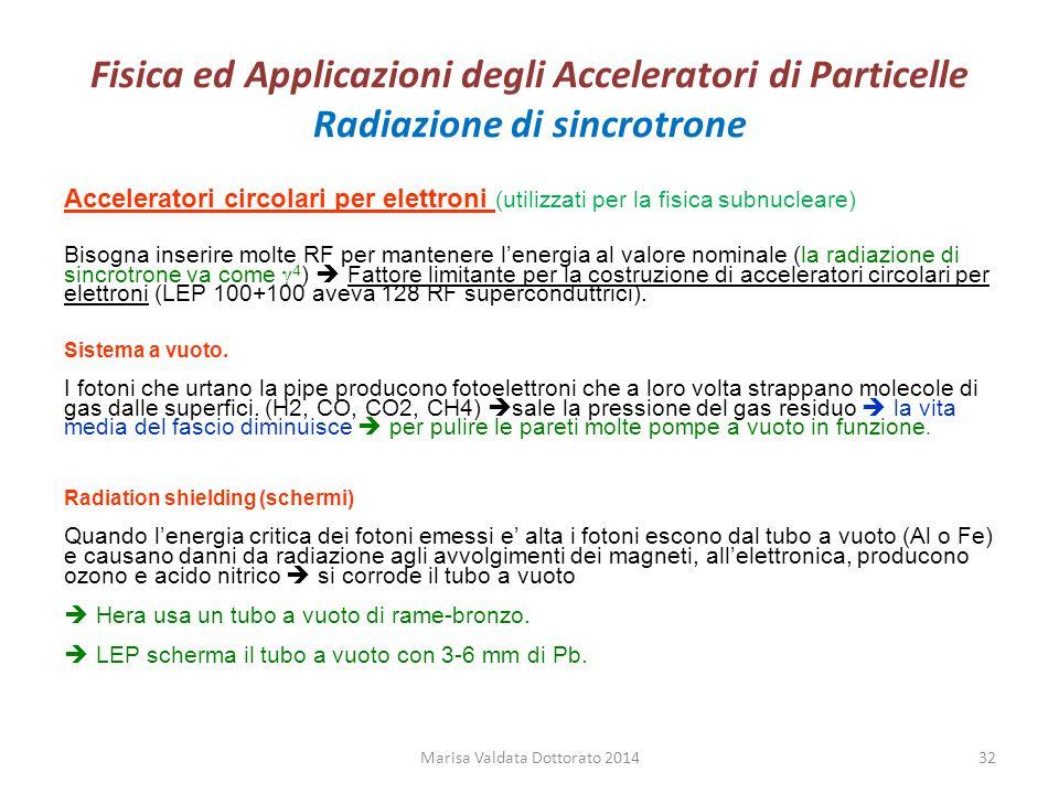 Fisica ed Applicazioni degli Acceleratori di Particelle Radiazione di sincrotrone Acceleratori circolari per elettroni (utilizzati per la fisica subnu