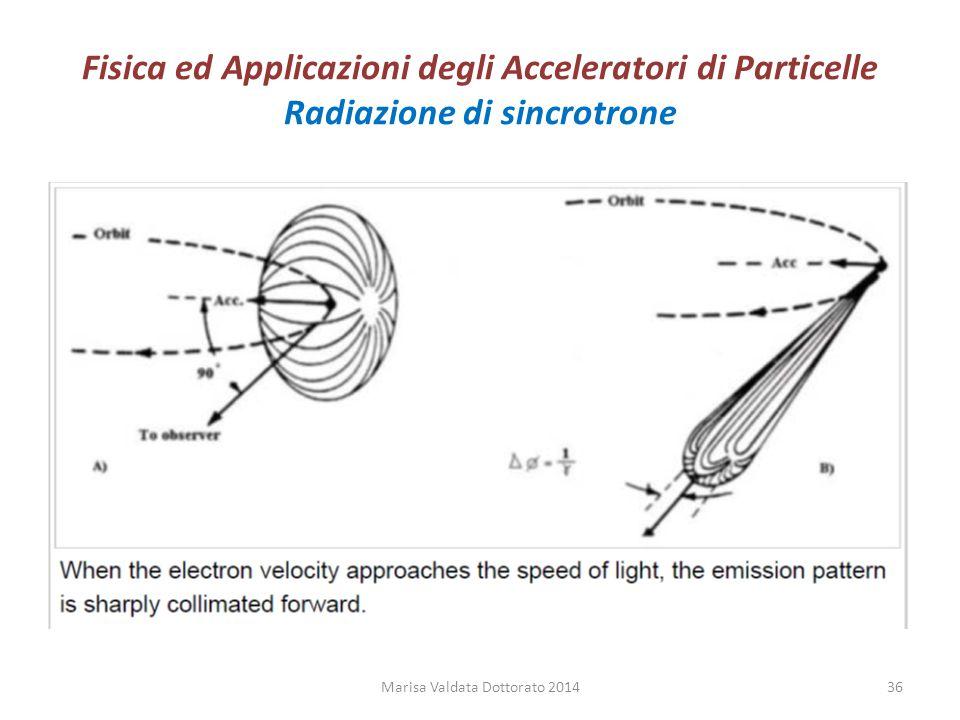 Fisica ed Applicazioni degli Acceleratori di Particelle Radiazione di sincrotrone Marisa Valdata Dottorato 201436