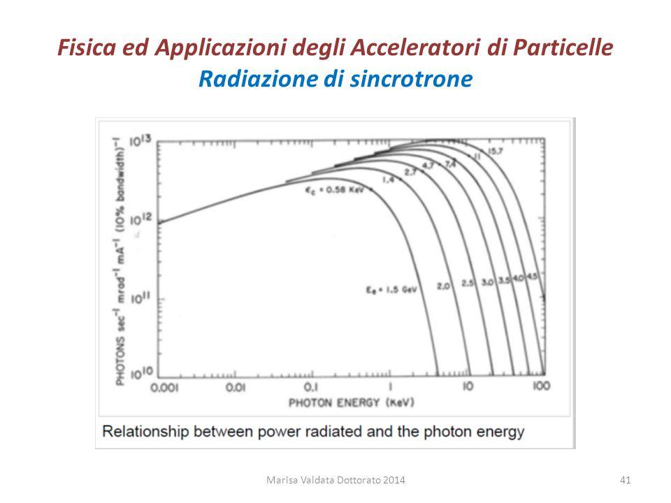 Fisica ed Applicazioni degli Acceleratori di Particelle Radiazione di sincrotrone Marisa Valdata Dottorato 201441