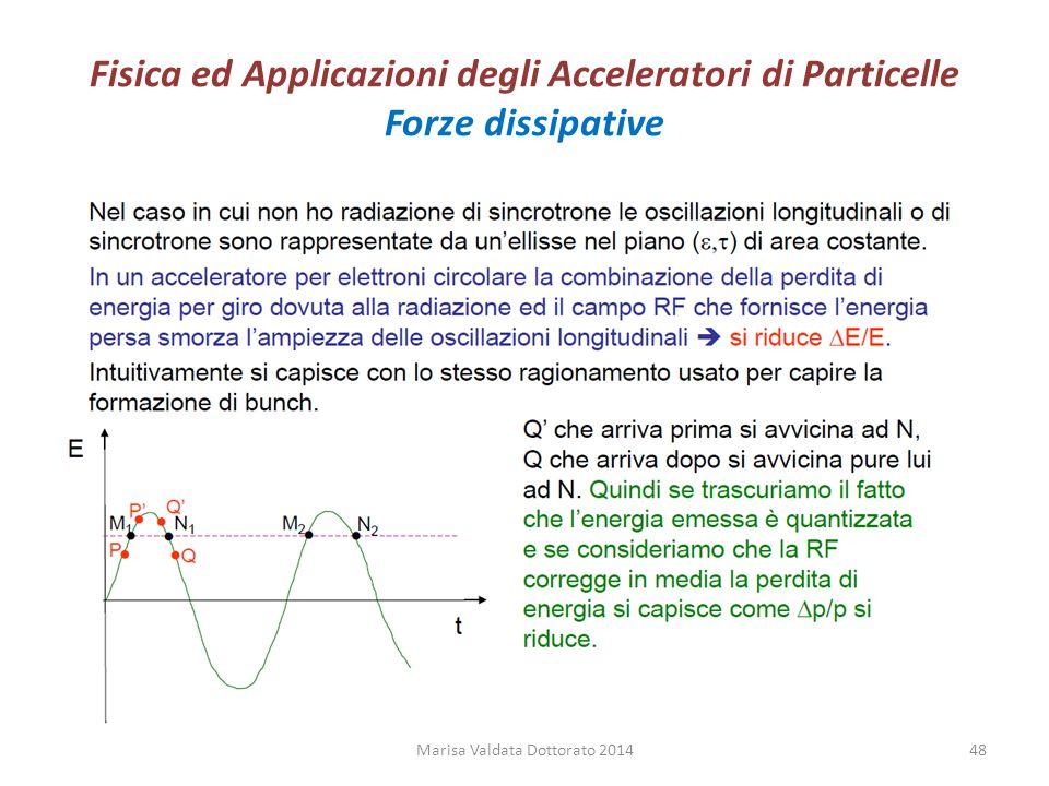 Fisica ed Applicazioni degli Acceleratori di Particelle Forze dissipative Marisa Valdata Dottorato 201448