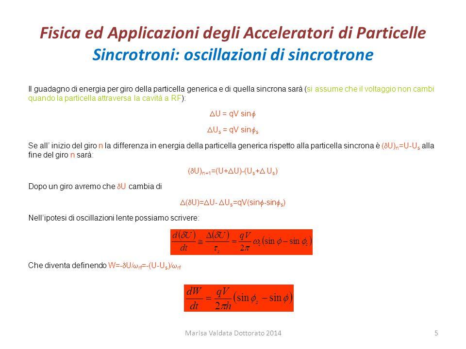 Fisica ed Applicazioni degli Acceleratori di Particelle Sincrotroni: oscillazioni di sincrotrone Il guadagno di energia per giro della particella gene