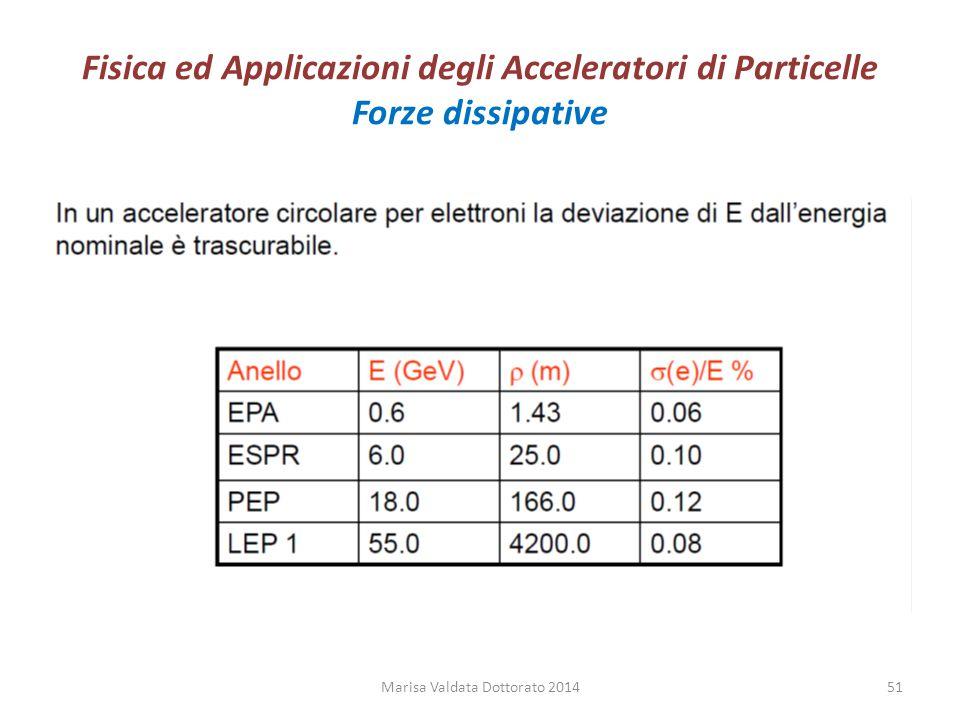 Fisica ed Applicazioni degli Acceleratori di Particelle Forze dissipative Marisa Valdata Dottorato 201451