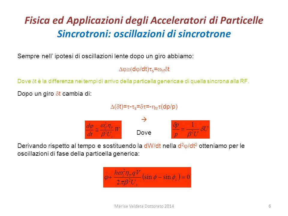 Fisica ed Applicazioni degli Acceleratori di Particelle Sincrotroni: oscillazioni di sincrotrone Per piccole variazioni della fase possiamo scrivere: ed otteniamo così l'equazione di un oscillatore armonico:  s è la frequenza delle oscillazioni di sincrotrone.