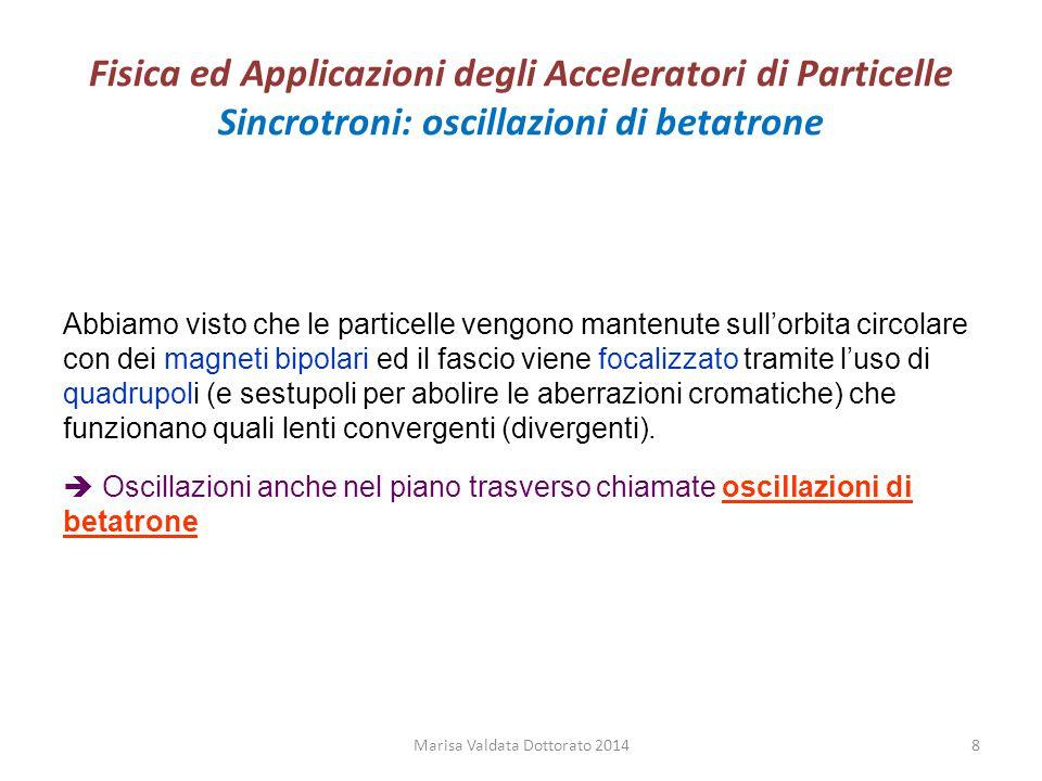 Fisica ed Applicazioni degli Acceleratori di Particelle Radiazione di sincrotrone Marisa Valdata Dottorato 201439