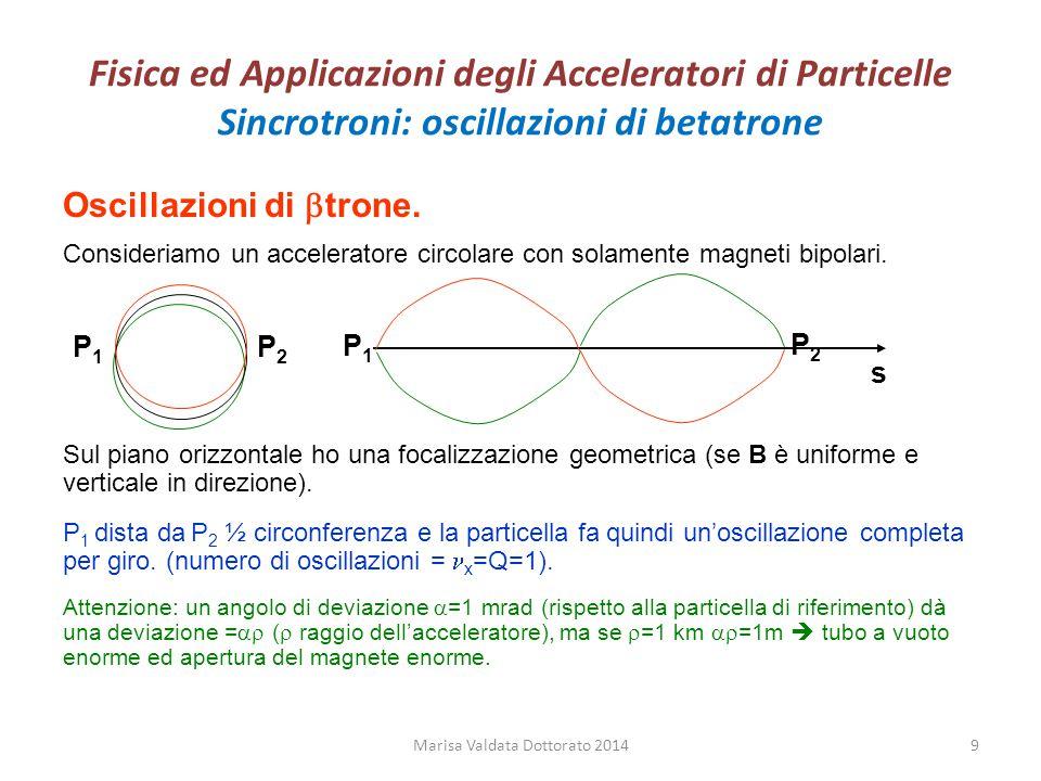 Fisica ed Applicazioni degli Acceleratori di Particelle Sincrotroni: oscillazioni di betatrone Se la deflessione è nel piano // a B, la particella spiralizza e se ne va.