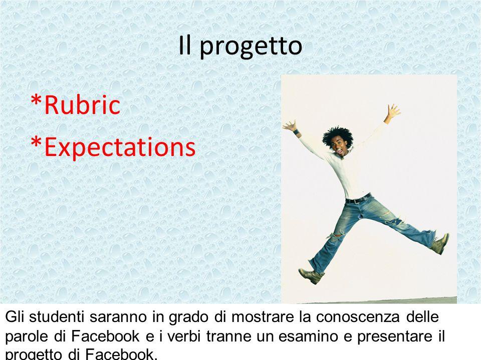 Il progetto *Rubric *Expectations Gli studenti saranno in grado di mostrare la conoscenza delle parole di Facebook e i verbi tranne un esamino e presentare il progetto di Facebook.