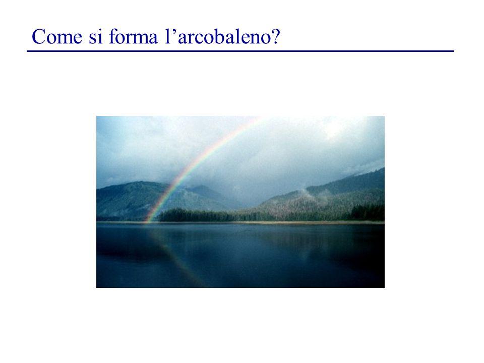 Come si forma l'arcobaleno?