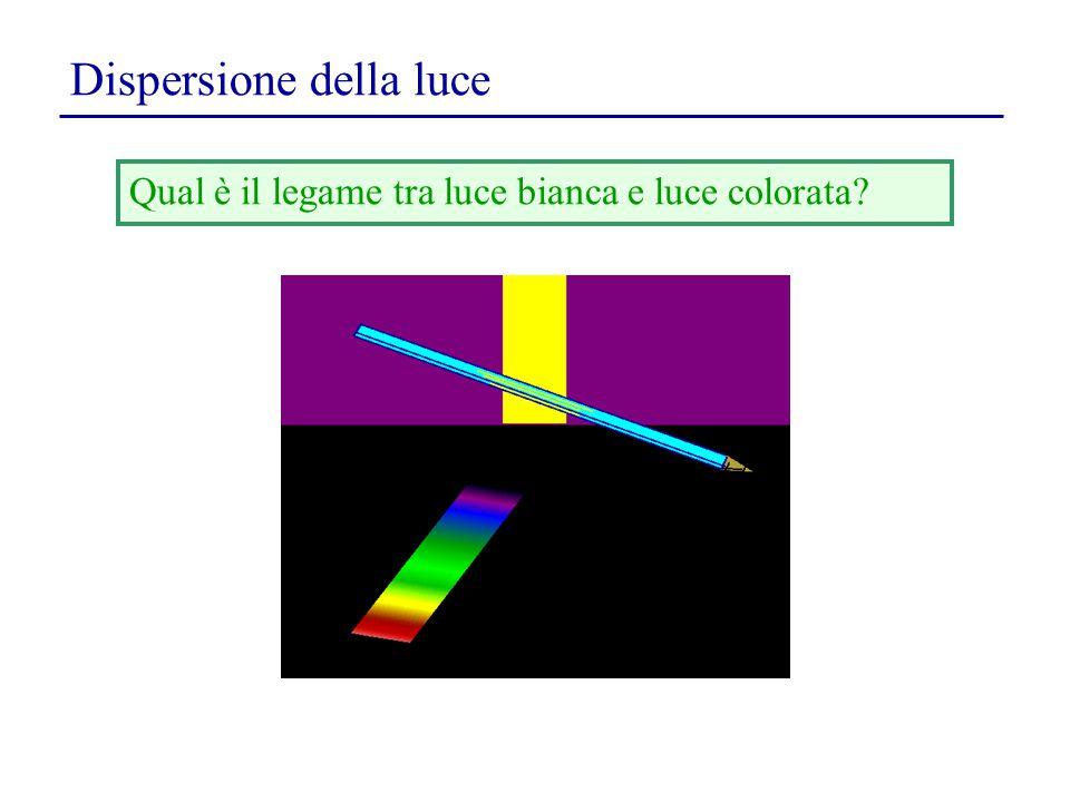 Dispersione della luce Qual è il legame tra luce bianca e luce colorata?