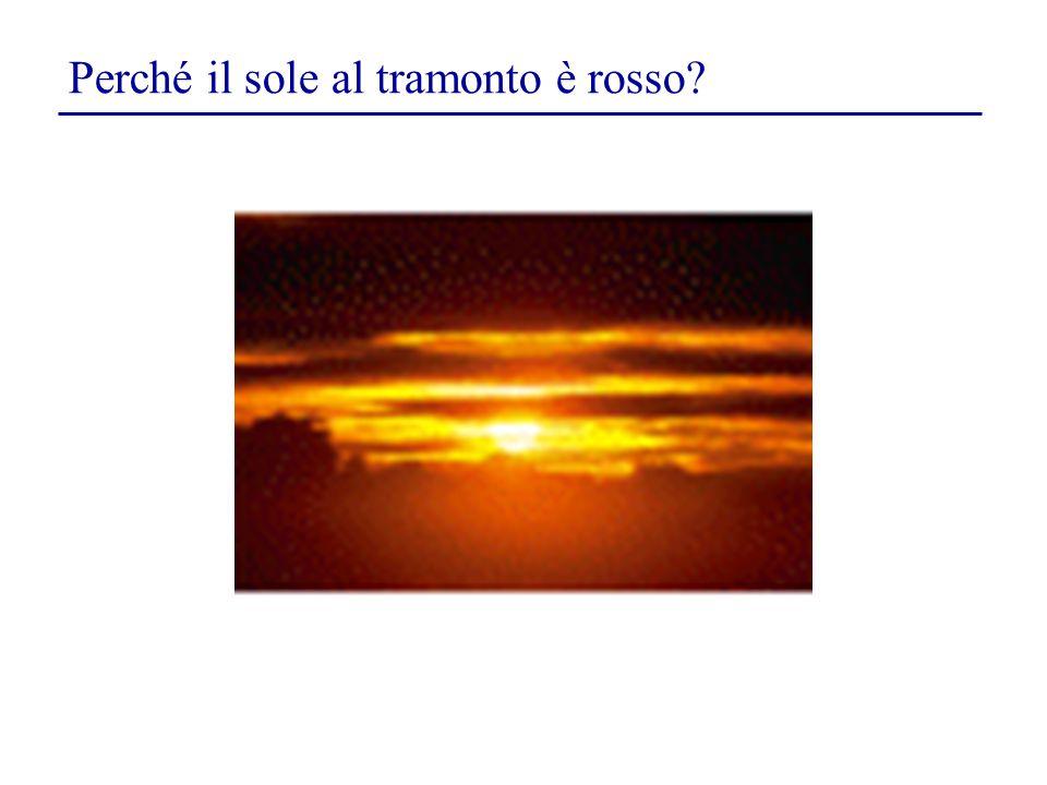 Perché il sole al tramonto è rosso?