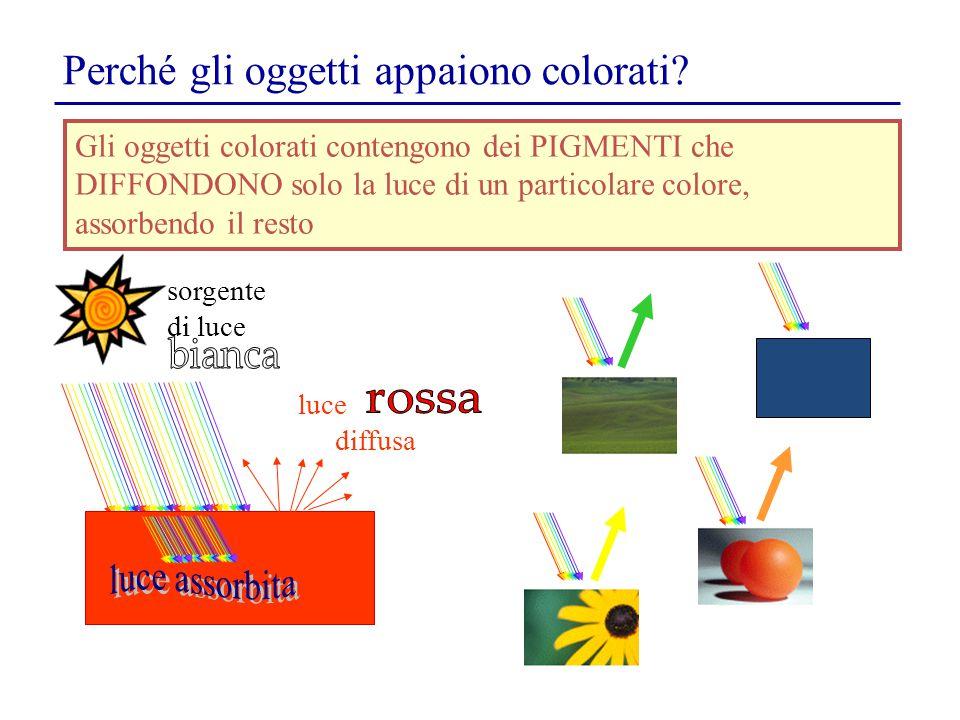 Perché gli oggetti appaiono colorati? sorgente di luce luce diffusa Gli oggetti colorati contengono dei PIGMENTI che DIFFONDONO solo la luce di un par