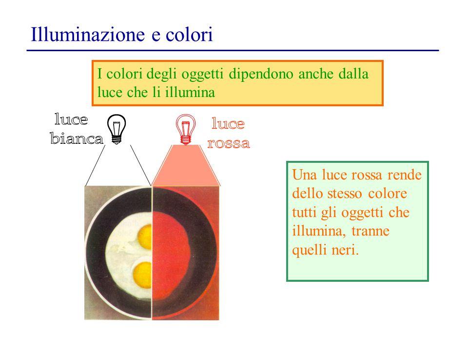 Illuminazione e colori I colori degli oggetti dipendono anche dalla luce che li illumina Una luce rossa rende dello stesso colore tutti gli oggetti ch