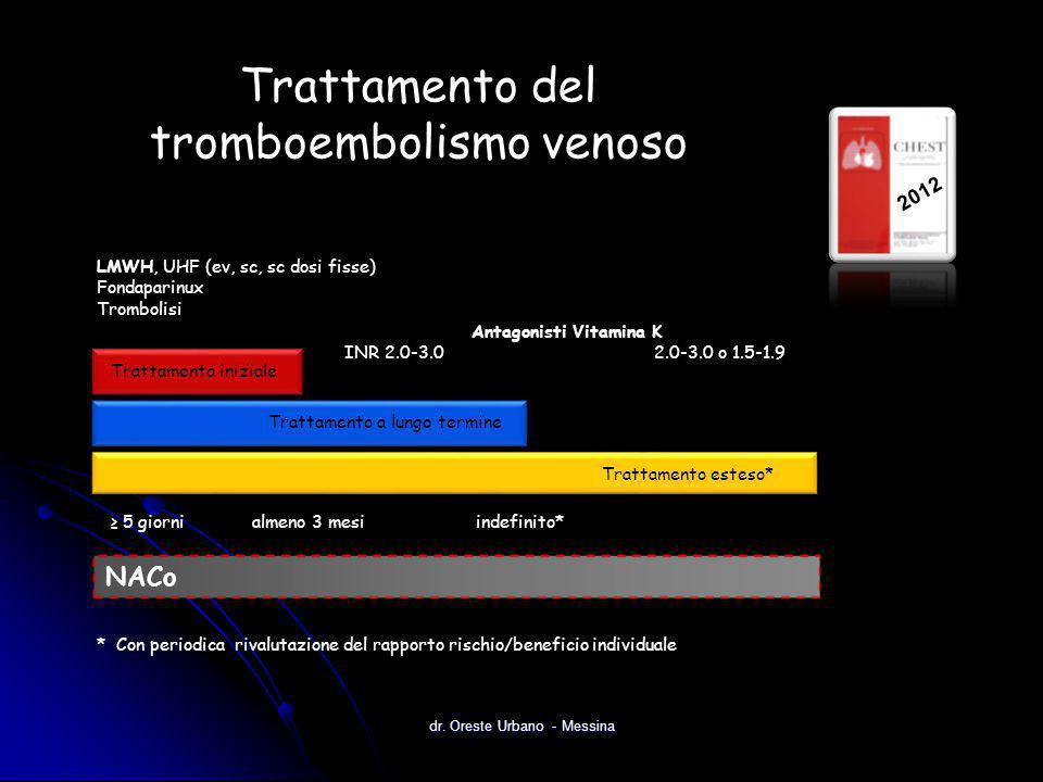 Trattamento del tromboembolismo venoso 2012 * Con periodica rivalutazione del rapporto rischio/beneficio individuale LMWH, UHF (ev, sc, sc dosi fisse)