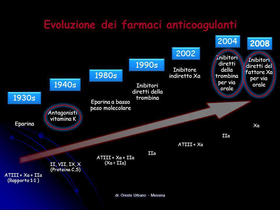 ProteineEmivita Fattore II3 giorni Fattore VII4-6 ore Fattore IX18-30 ore Fattore X2 giorni Proteina C6 ore Proteina S2 giorni