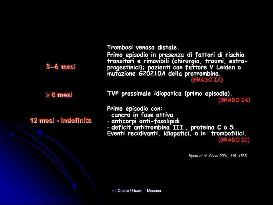 Hyers et al. Chest 2001; 119: 176S 3-6 mesi Primo episodio in presenza di fattori di rischio transitori e rimovibili (chirurgia, traumi, estro- proges