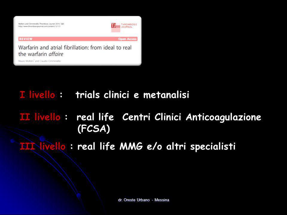 III livello : real life MMG e/o altri specialisti I livello : trials clinici e metanalisi II livello : real life Centri Clinici Anticoagulazione (FCSA