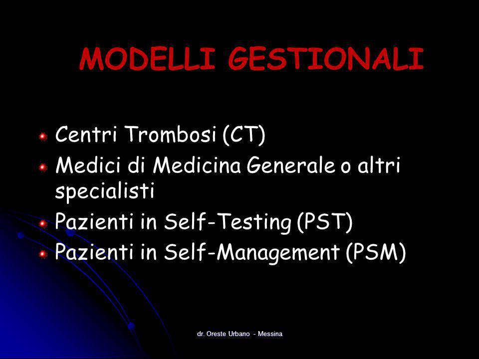 MODELLI GESTIONALI Centri Trombosi (CT) Medici di Medicina Generale o altri specialisti Pazienti in Self-Testing (PST) Pazienti in Self-Management (PS