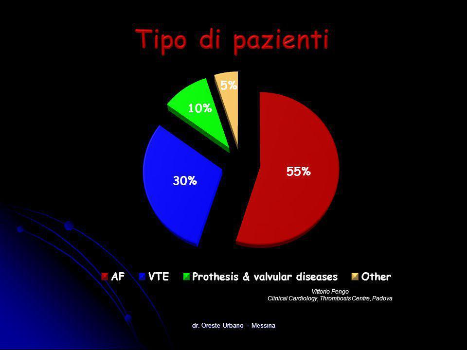 Vittorio Pengo Clinical Cardiology, Thrombosis Centre, Padova dr. Oreste Urbano - Messina
