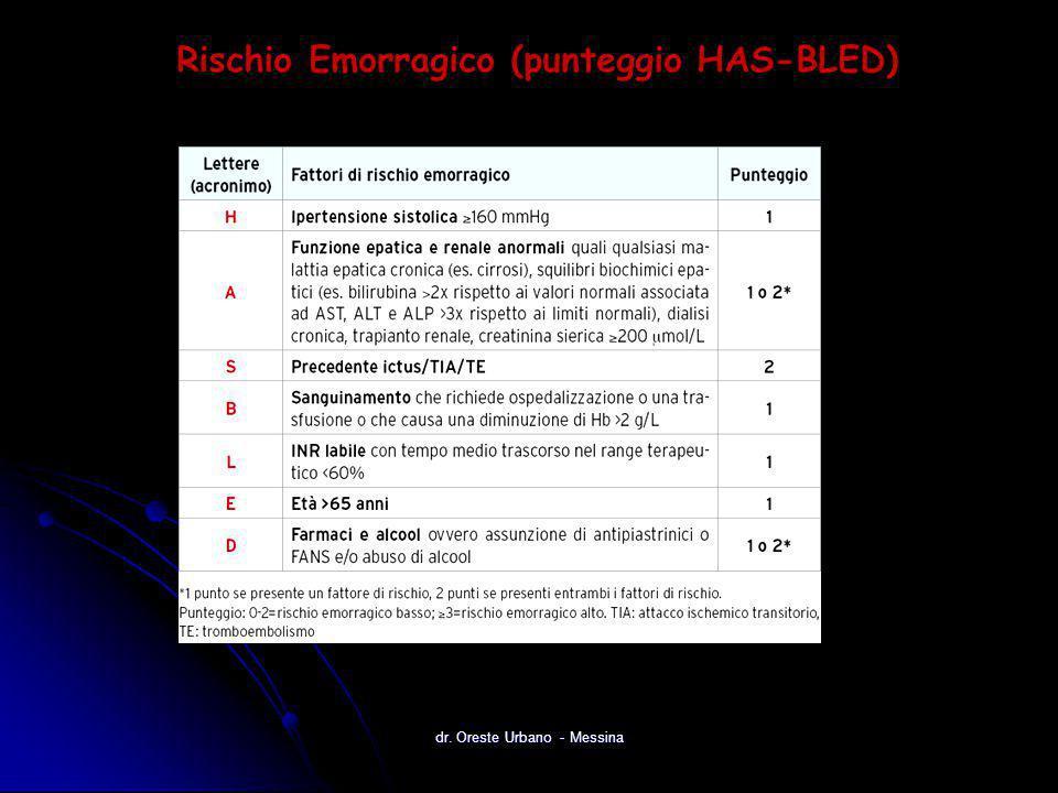 Rischio Emorragico (punteggio HAS-BLED) Dialogo sui Farmaci – ULSS 20 - VR dr. Oreste Urbano - Messina