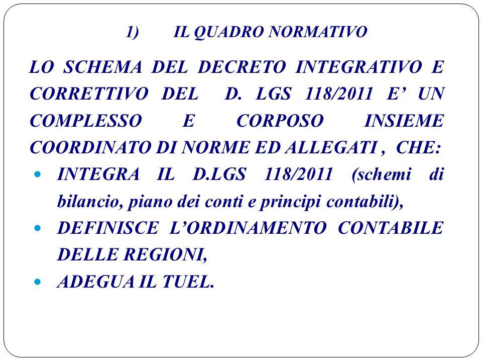 1) IL QUADRO NORMATIVO LO SCHEMA DEL DECRETO INTEGRATIVO E CORRETTIVO DEL D. LGS 118/2011 E' UN COMPLESSO E CORPOSO INSIEME COORDINATO DI NORME ED ALL