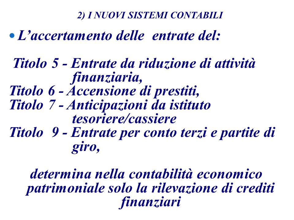 L'accertamento delle entrate del: Titolo 5 - Entrate da riduzione di attività finanziaria, Titolo 6 - Accensione di prestiti, Titolo 7 - Anticipazioni