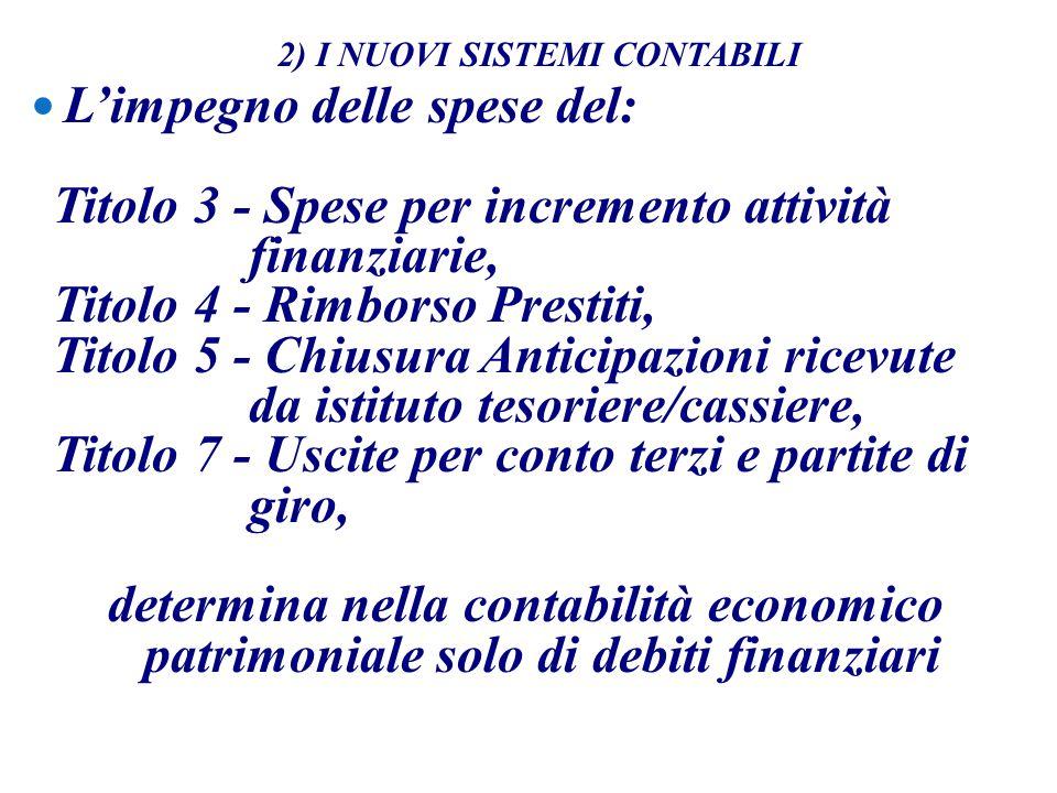 L'impegno delle spese del: Titolo 3 - Spese per incremento attività finanziarie, Titolo 4 - Rimborso Prestiti, Titolo 5 - Chiusura Anticipazioni ricev