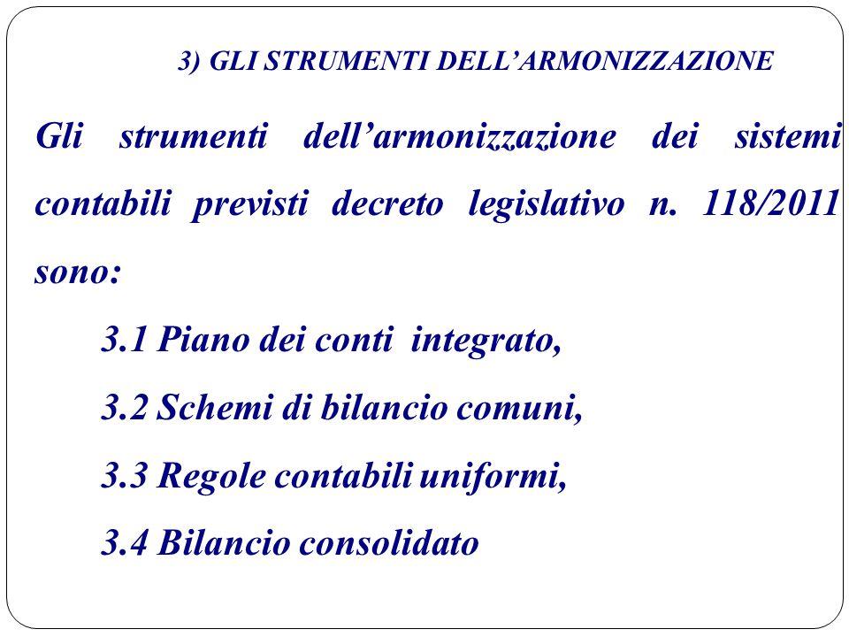 3) GLI STRUMENTI DELL'ARMONIZZAZIONE Gli strumenti dell'armonizzazione dei sistemi contabili previsti decreto legislativo n. 118/2011 sono: 3.1 Piano