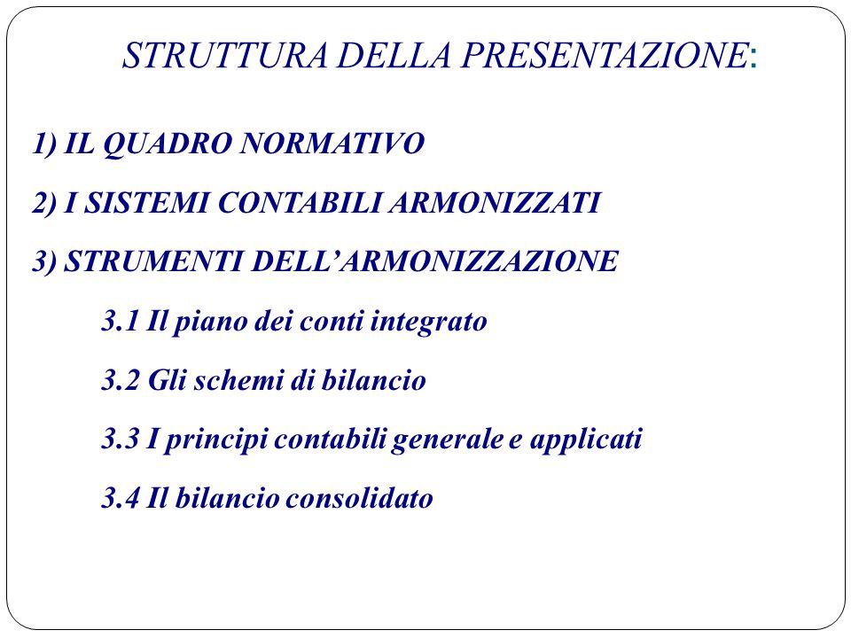 1) IL QUADRO NORMATIVO LA LEGGE 196/2009 HA AVVIATO UN PROCESSO DI RIFORMA DEGLI ORDINAMENTI CONTABILI PUBBLICI, DENOMINATO ARMONIZZAZIONE CONTABILE, DIRETTO A RENDERE I BILANCI DI TUTTE LE PUBBLICHE AMMINISTRAZIONI OMOGENEI, CONFRONTABILI E AGGREGABILI
