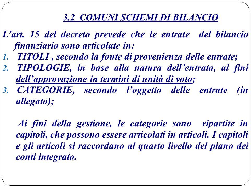 3.2 COMUNI SCHEMI DI BILANCIO L'art. 15 del decreto prevede che le entrate del bilancio finanziario sono articolate in: 1. TITOLI, secondo la fonte di
