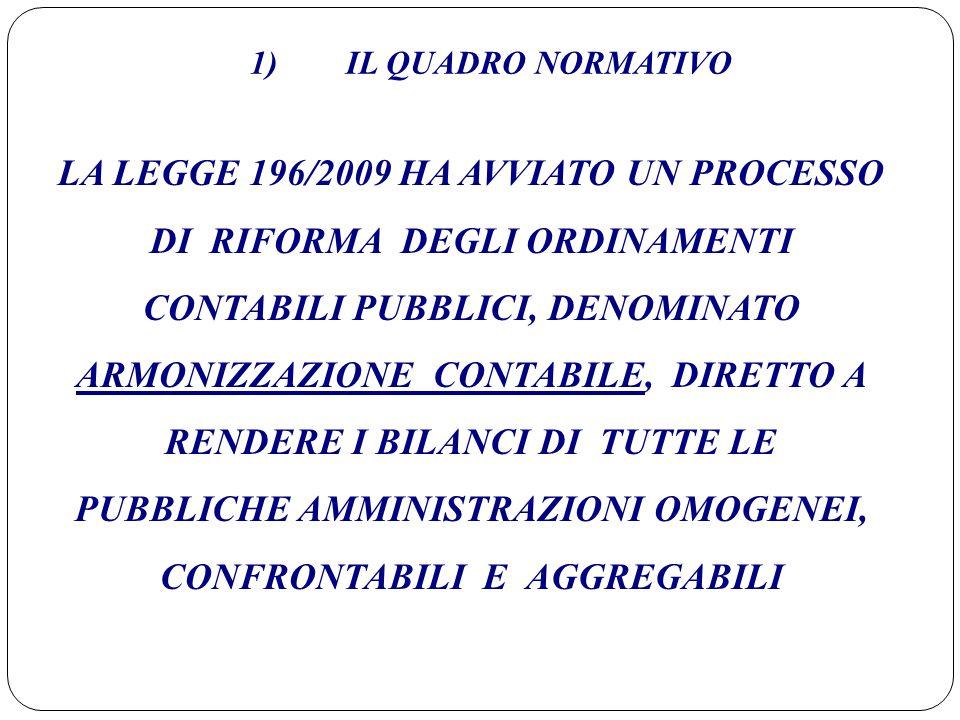 1) IL QUADRO NORMATIVO LA LEGGE 196/2009 HA AVVIATO UN PROCESSO DI RIFORMA DEGLI ORDINAMENTI CONTABILI PUBBLICI, DENOMINATO ARMONIZZAZIONE CONTABILE,