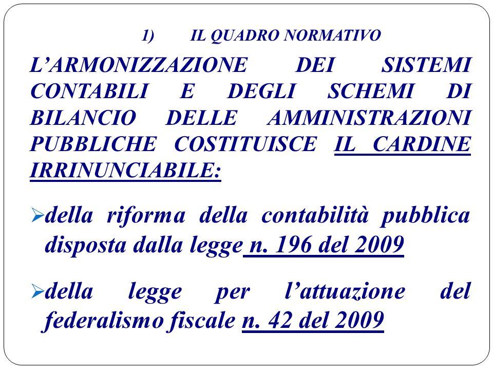 1) IL QUADRO NORMATIVO I PERCORSI DELL'ARMONIZZAZIONE CONTABILE DELLE PUBBLICHE AMMINISTRAZIONI 1)STATO: LEGGE N.