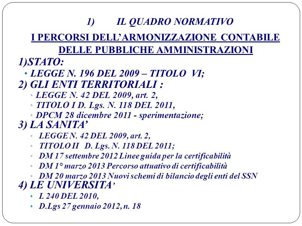 1) IL QUADRO NORMATIVO I PERCORSI DELL'ARMONIZZAZIONE CONTABILE DELLE PUBBLICHE AMMINISTRAZIONI 1)STATO: LEGGE N. 196 DEL 2009 – TITOLO VI; 2) GLI ENT