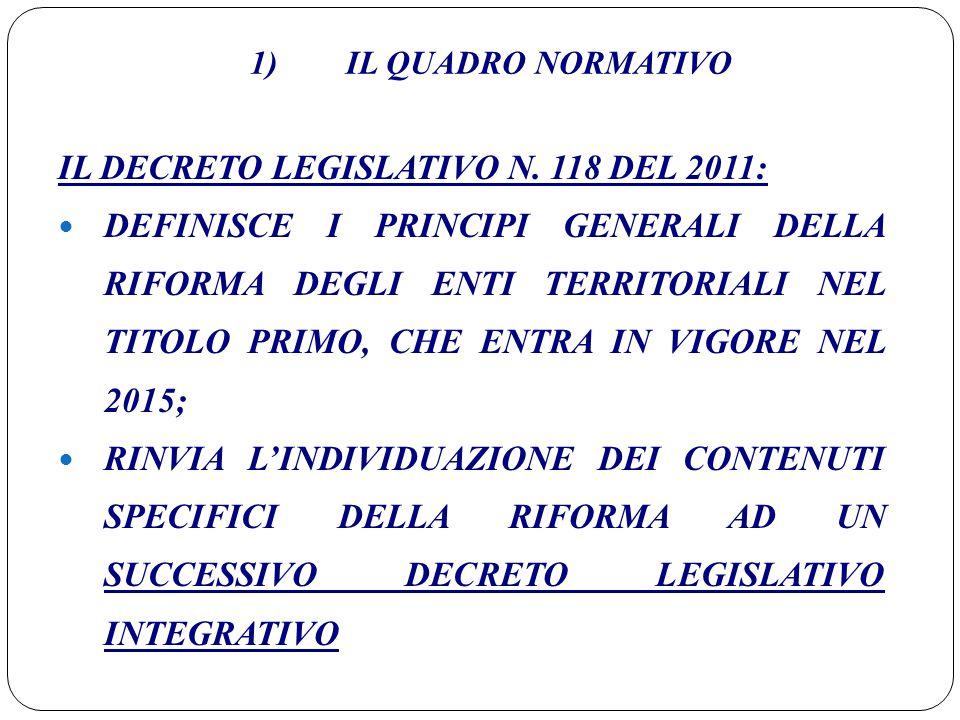 1) IL QUADRO NORMATIVO IL DECRETO LEGISLATIVO N. 118 DEL 2011: DEFINISCE I PRINCIPI GENERALI DELLA RIFORMA DEGLI ENTI TERRITORIALI NEL TITOLO PRIMO, C