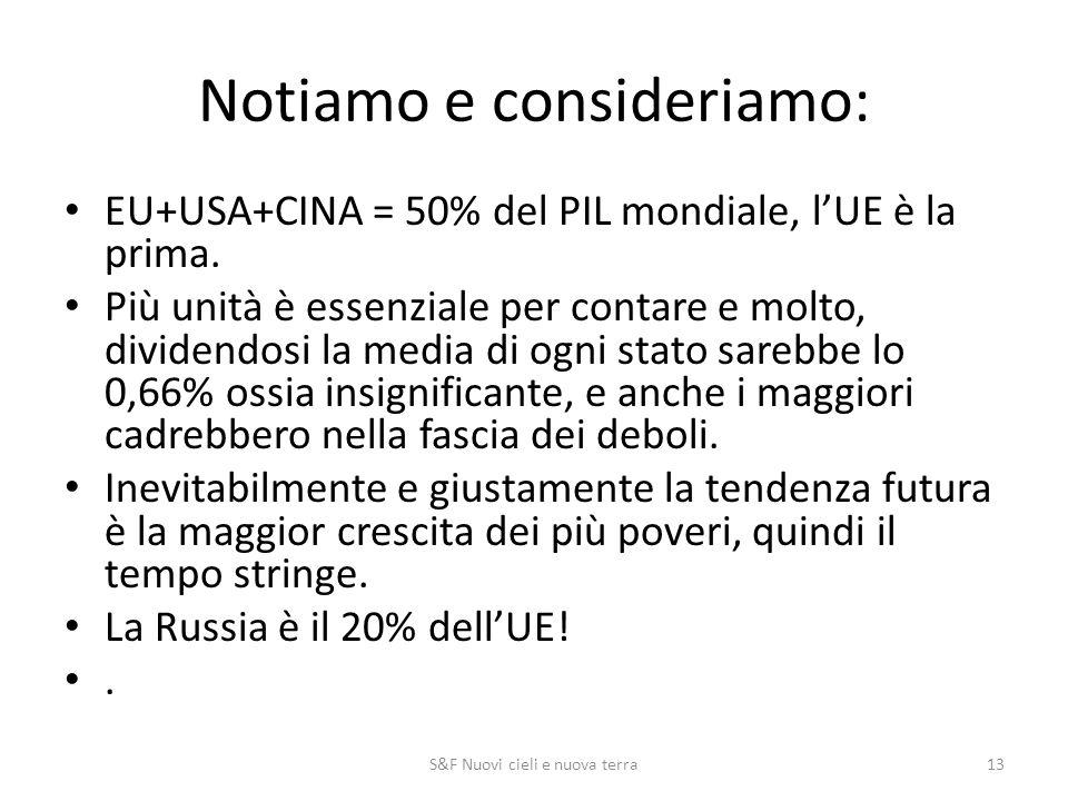 Notiamo e consideriamo: EU+USA+CINA = 50% del PIL mondiale, l'UE è la prima. Più unità è essenziale per contare e molto, dividendosi la media di ogni