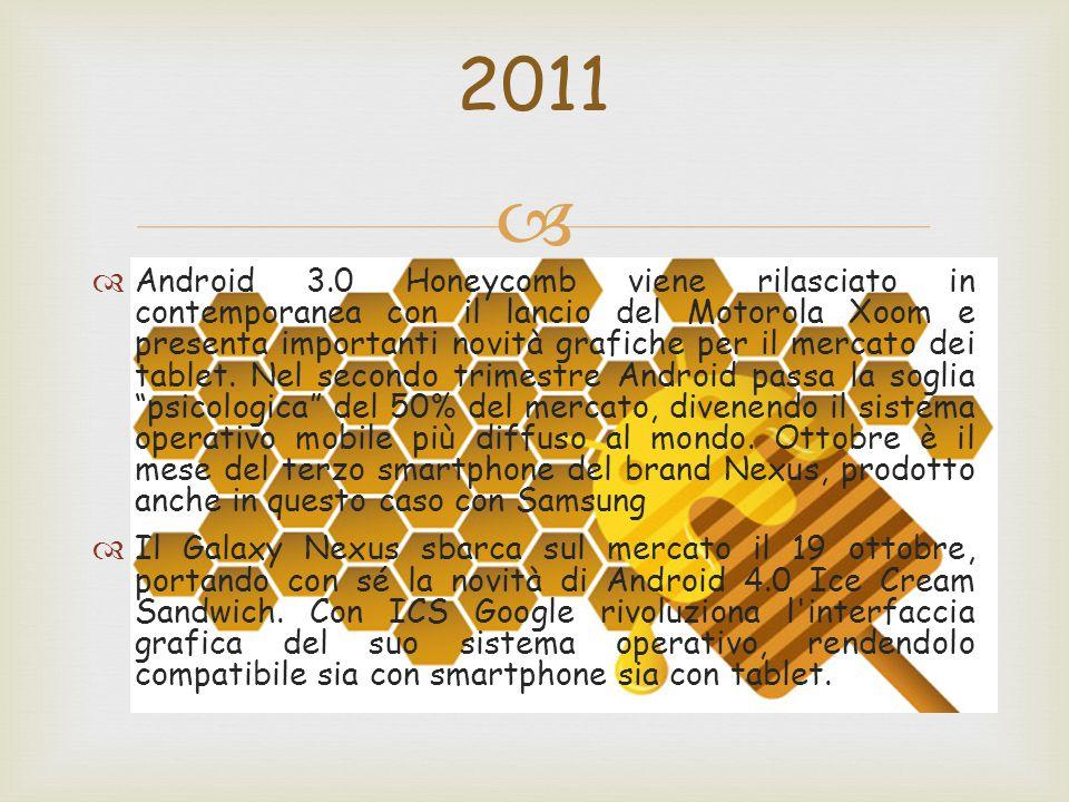  Android 3.0 Honeycomb viene rilasciato in contemporanea con il lancio del Motorola Xoom e presenta importanti novità grafiche per il mercato dei t