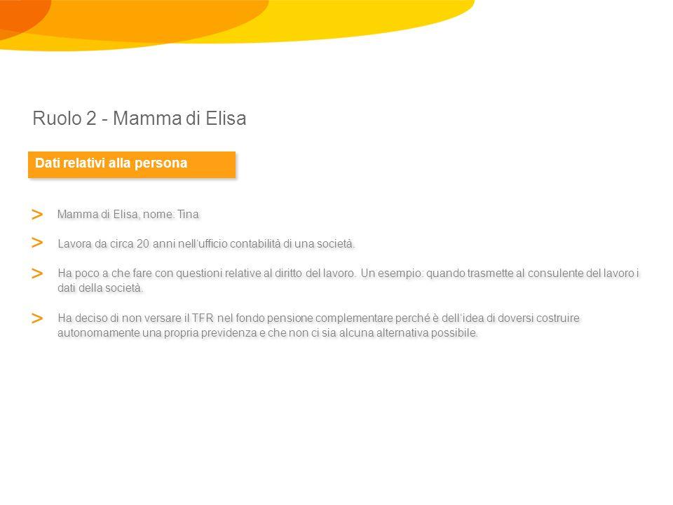 Ruolo 2 - Mamma di Elisa Dati relativi alla persona Mamma di Elisa, nome: Tina Lavora da circa 20 anni nell'ufficio contabilità di una società.