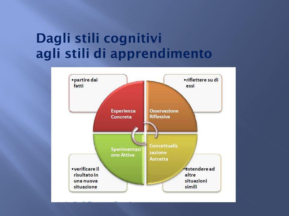 Dagli stili cognitivi agli stili di apprendimento