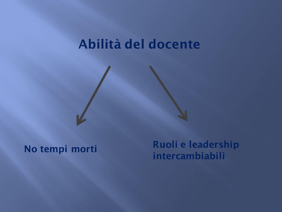 Abilità del docente No tempi morti Ruoli e leadership intercambiabili