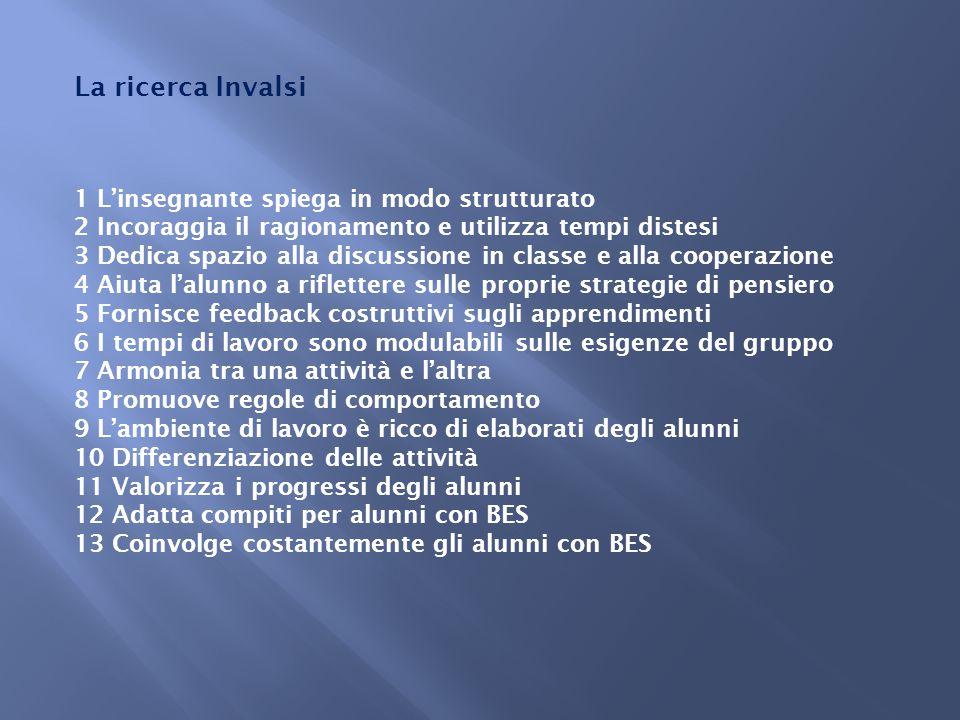 Da Sofia Cramerotti e Dario Ianes Alunni con BES