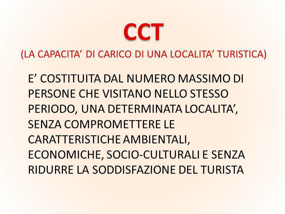CCT CCT (LA CAPACITA' DI CARICO DI UNA LOCALITA' TURISTICA) E' COSTITUITA DAL NUMERO MASSIMO DI PERSONE CHE VISITANO NELLO STESSO PERIODO, UNA DETERMI