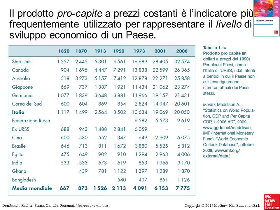 Copyright © 2014 McGraw-Hill Education S.r.l.Dornbusch, Fischer, Startz, Canullo, Pettenati, Macroeconomia 11e Il prodotto pro-capite a prezzi costant