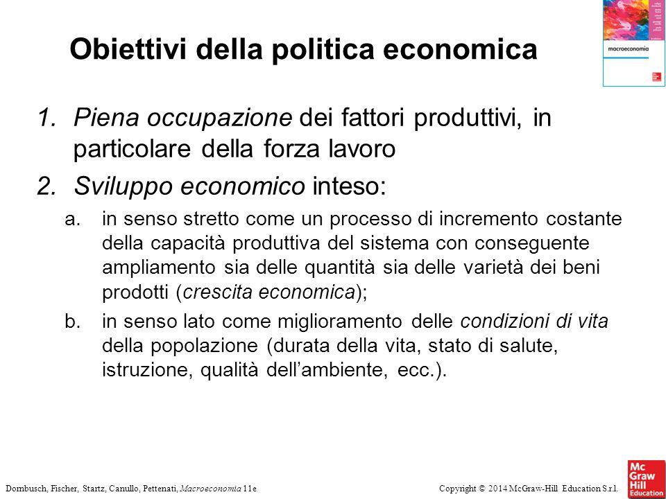 Copyright © 2014 McGraw-Hill Education S.r.l.Dornbusch, Fischer, Startz, Canullo, Pettenati, Macroeconomia 11e Obiettivi della politica economica 1.Pi