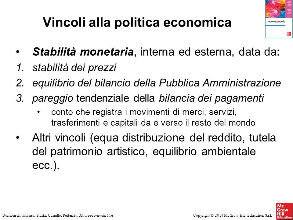 Copyright © 2014 McGraw-Hill Education S.r.l.Dornbusch, Fischer, Startz, Canullo, Pettenati, Macroeconomia 11e Vincoli alla politica economica Stabili
