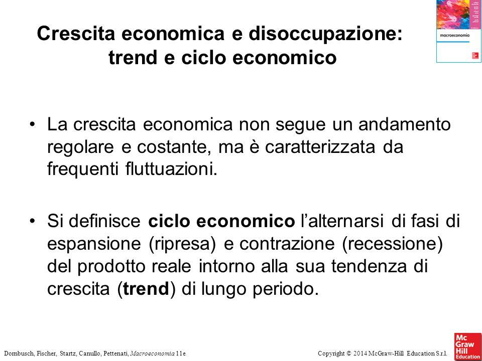 Copyright © 2014 McGraw-Hill Education S.r.l.Dornbusch, Fischer, Startz, Canullo, Pettenati, Macroeconomia 11e Crescita economica e disoccupazione: tr