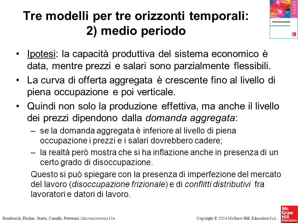 Copyright © 2014 McGraw-Hill Education S.r.l.Dornbusch, Fischer, Startz, Canullo, Pettenati, Macroeconomia 11e Tre modelli per tre orizzonti temporali