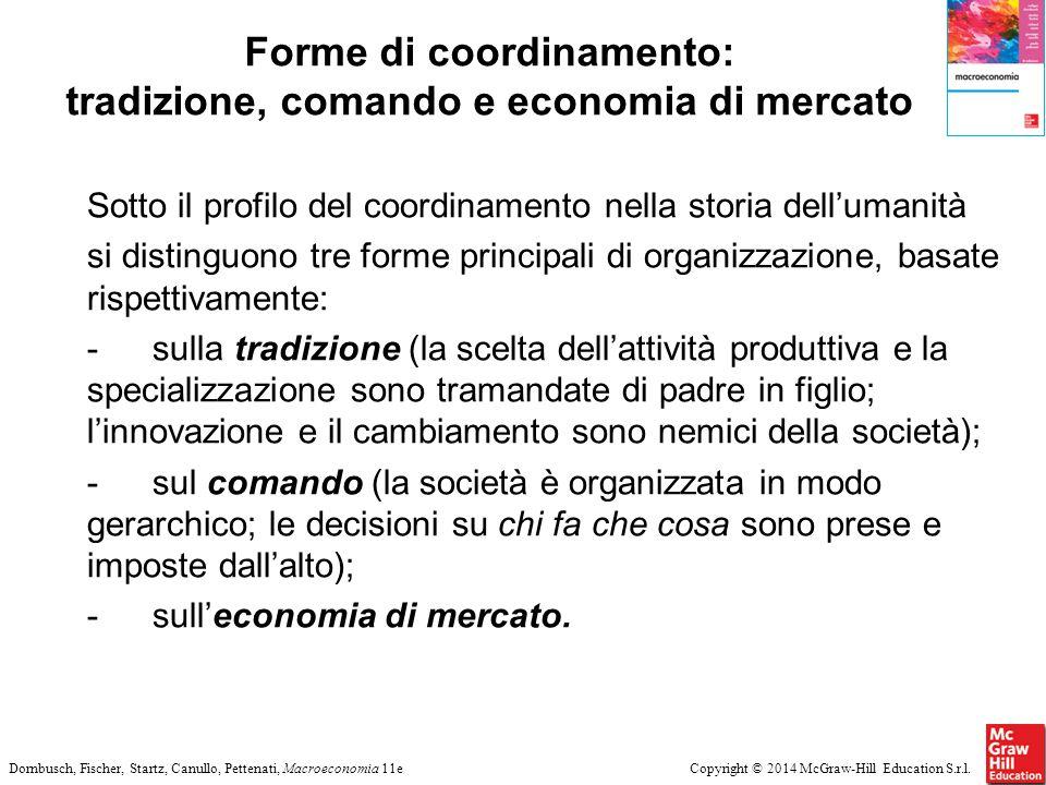 Copyright © 2014 McGraw-Hill Education S.r.l.Dornbusch, Fischer, Startz, Canullo, Pettenati, Macroeconomia 11e Forme di coordinamento: tradizione, com