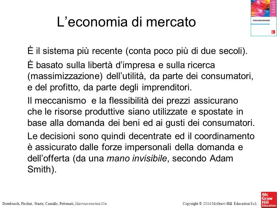 Copyright © 2014 McGraw-Hill Education S.r.l.Dornbusch, Fischer, Startz, Canullo, Pettenati, Macroeconomia 11e L'economia di mercato È il sistema più