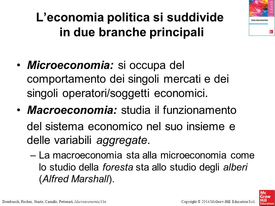 Copyright © 2014 McGraw-Hill Education S.r.l.Dornbusch, Fischer, Startz, Canullo, Pettenati, Macroeconomia 11e L'economia politica si suddivide in due
