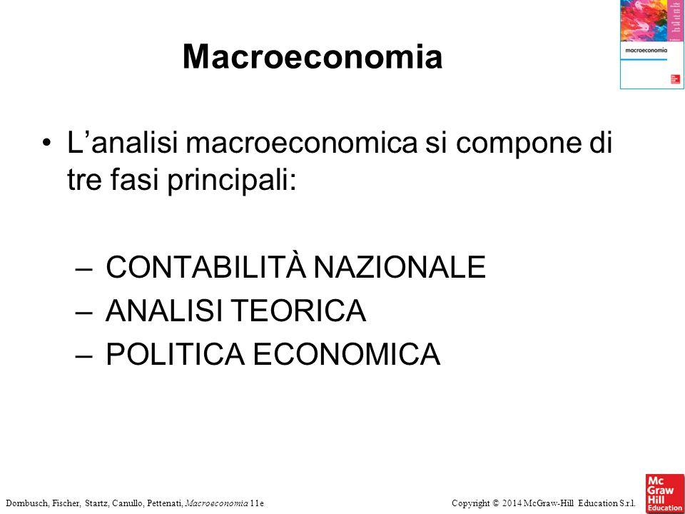 Copyright © 2014 McGraw-Hill Education S.r.l.Dornbusch, Fischer, Startz, Canullo, Pettenati, Macroeconomia 11e Macroeconomia L'analisi macroeconomica